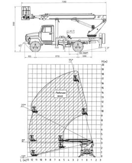 Заказ автовышки 18 метров на базе ГАЗ
